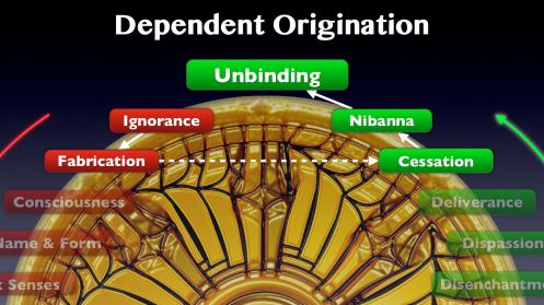 Dependent Origination.017